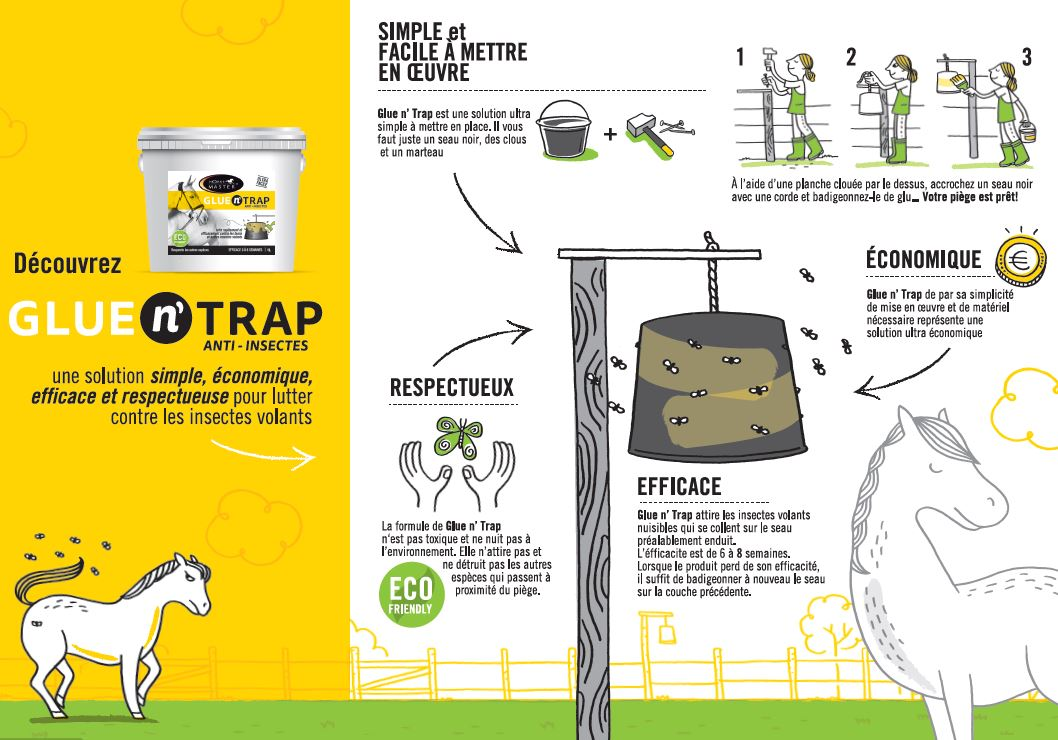 Comment utiliser Glue'n'Trap ?