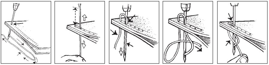 Guide technique kit Osborne