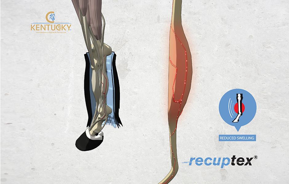 Shéma guêtres Recuptex