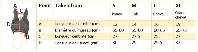 guide des tailles masque midi equilibrium - Equestra