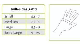 Guide des tailles gants imperméables hiver woof wear - Equestra