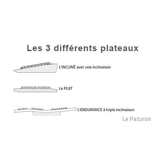 Plateaux étriers Green Composite personnalisables Flex On - Equestra