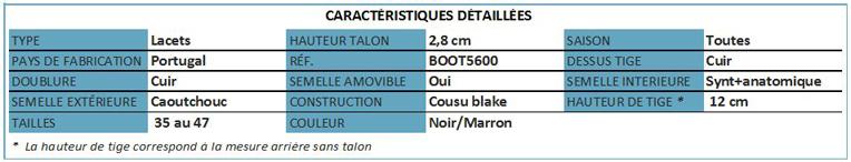 Caractéristiques boots Vigoulet Cavalhorse