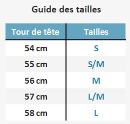 Guide tailles casques Egide