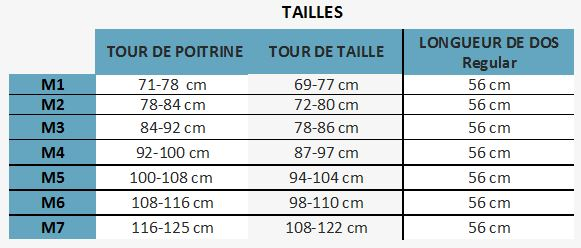 Guide des taille gilet Homme Outlyne