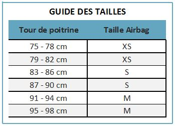 Guide des tailles gilet Airbag Horse Pilot